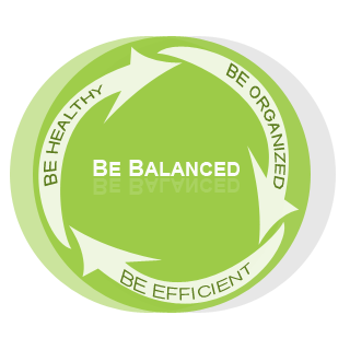 Circle of Be Be Healthy Be organized be balanced